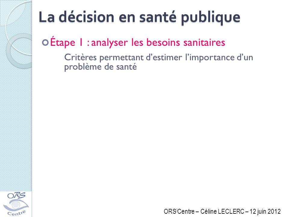 Sources : FNORS Exploitation ORS Centre Mortalité prématurée ORS Centre – Céline LECLERC – 12 juin 2012