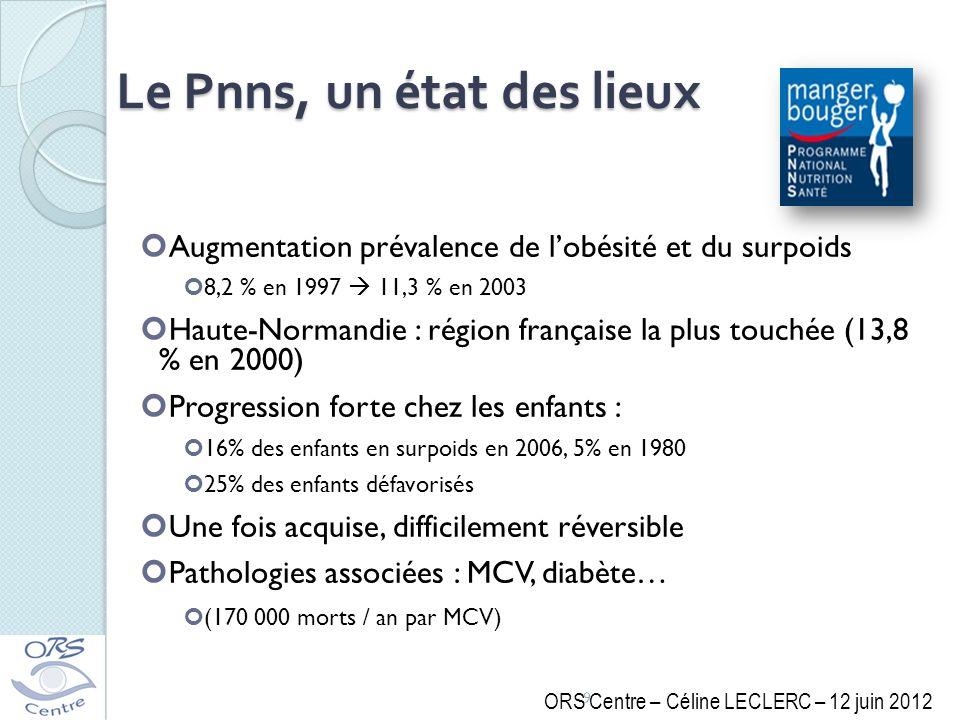Le Pnns, un état des lieux Augmentation prévalence de lobésité et du surpoids 8,2 % en 1997 11,3 % en 2003 Haute-Normandie : région française la plus