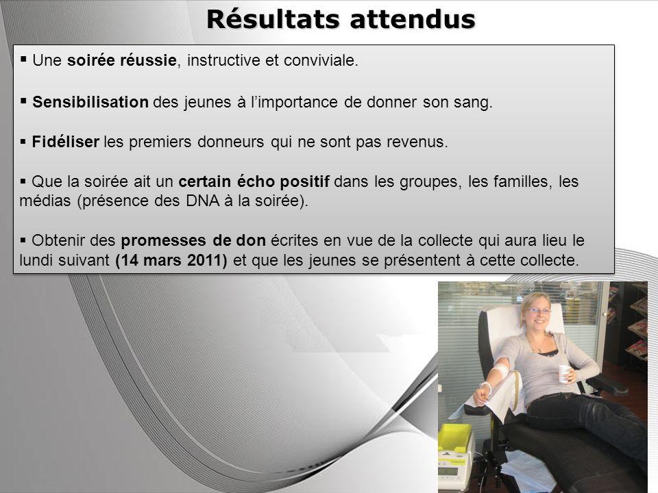 Powerpoint Templates Page 10 Résultats attendus Une soirée réussie, instructive et conviviale. Sensibilisation des jeunes à limportance de donner son