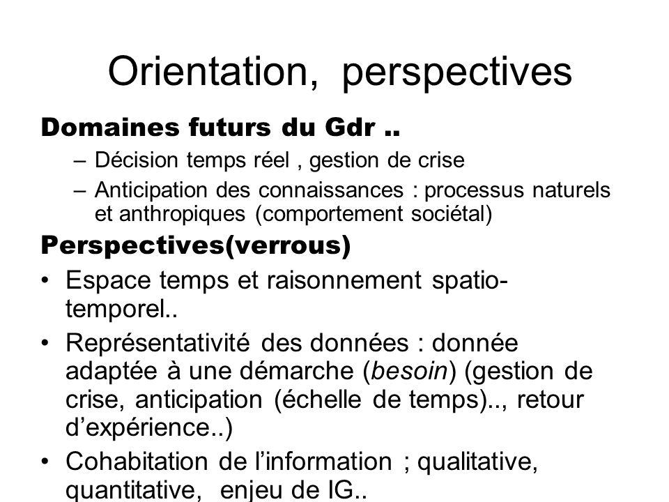 Résultats Travaux de recherche présentés 4 Journées (2000 – 2003) La rochelle 2000 : 4/7 publiés Montpellier 2001 5/11 publiés Brest 2002 : 7/18 actes
