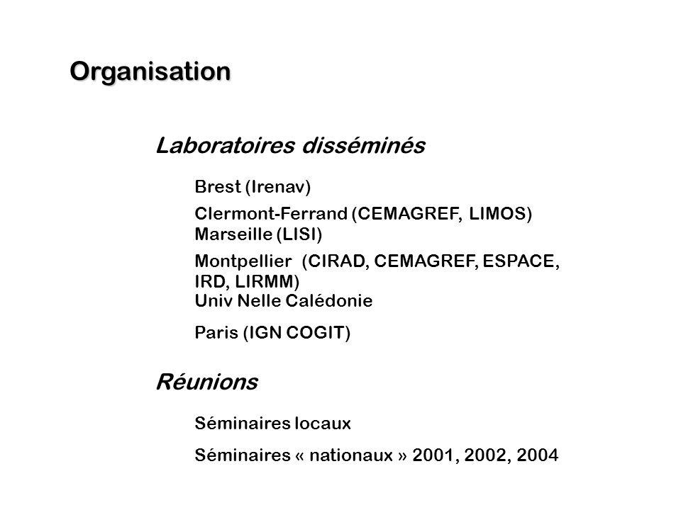 Objectifs Faciliter échanges dinformation entre acteurs Corriger et enrichir Associer usages et spécifications Standardisation pour partage, diffusion