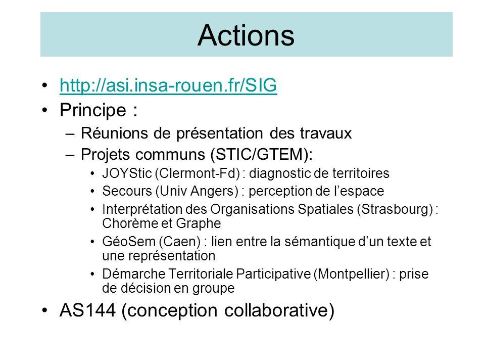 Thème 4 : Interagir Michel MAINGUENAUD et Sylvie LARDON Visualisation et IHM multimodale Décision coopérative SIG participatif