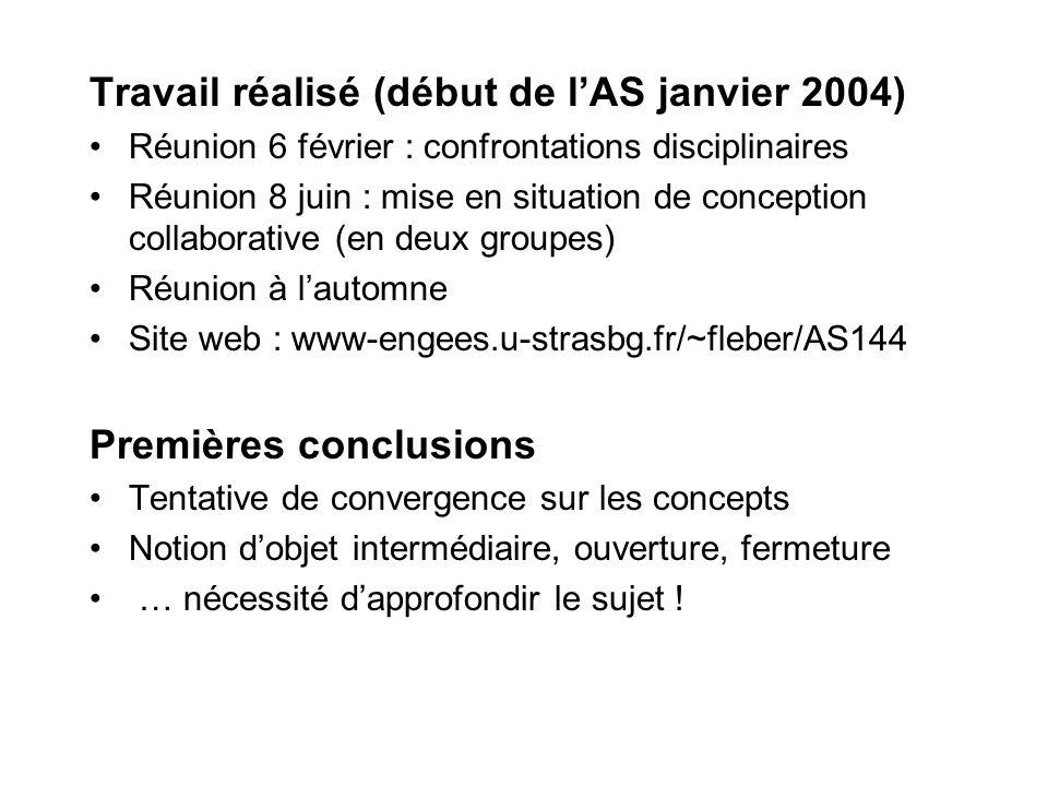 AS 144 : conception collaborative dobjets géographiques responsables : S. Lardon, F. Le Ber Objectifs Recenser les outils de création dobjets géograph