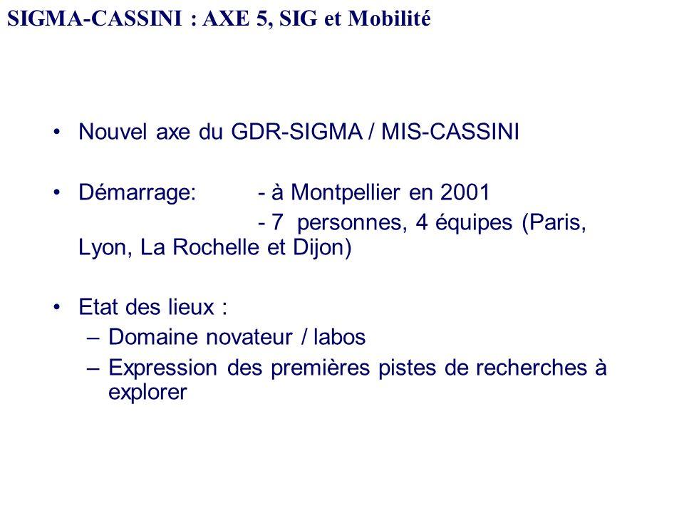 Temps-réel et mobilité S. Servigne SIGMA-CASSINI : AXE 5, SIG et Mobilité