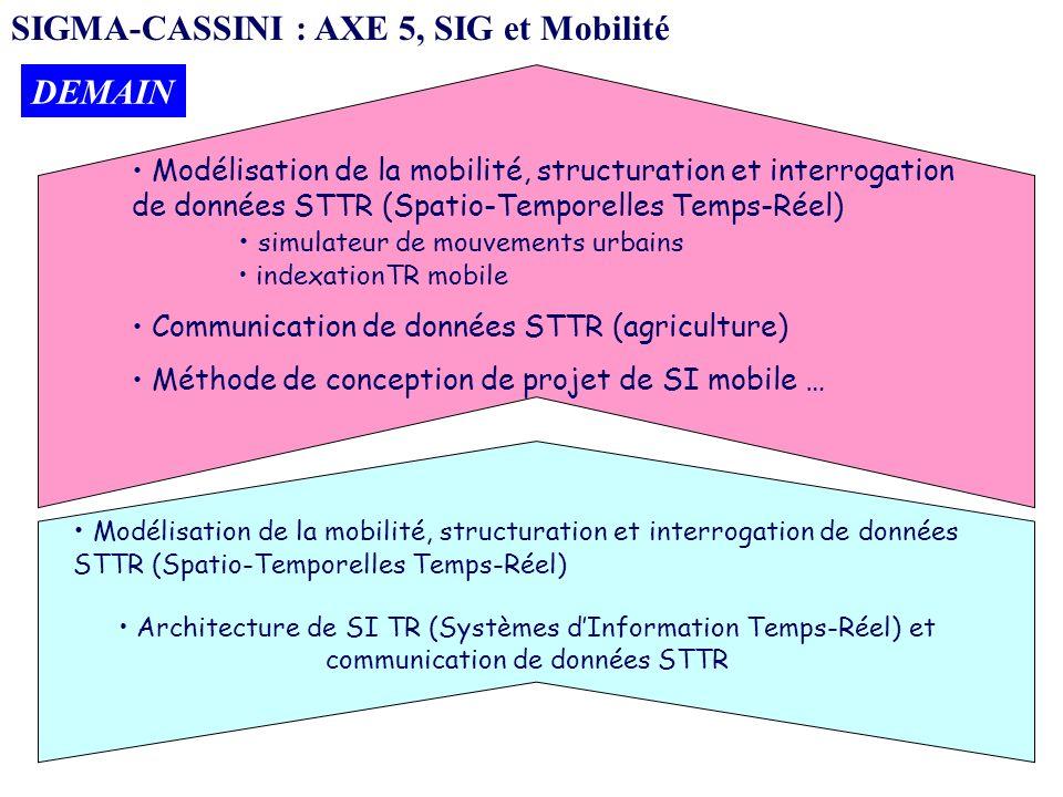 Modélisation de la mobilité, structuration et interrogation de données STTR (Spatio-Temporelles Temps-Réel) Architecture de SI TR (Systèmes dInformati