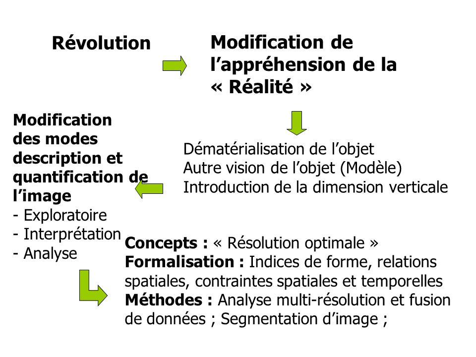 Contexte Révolution liée à une diversification de loffre – Evolution rapide des sources de données THR (aériennes numériques, satellites) SPOT5 4 mai