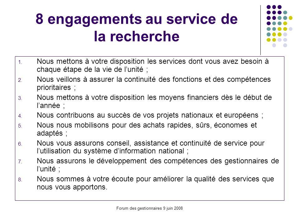 Forum des gestionnaires 9 juin 2008 8 engagements au service de la recherche 1.