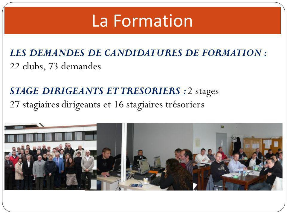 Direc teur 5 réunions La Formation LES DEMANDES DE CANDIDATURES DE FORMATION : 22 clubs, 73 demandes STAGE DIRIGEANTS ET TRESORIERS : 2 stages 27 stag