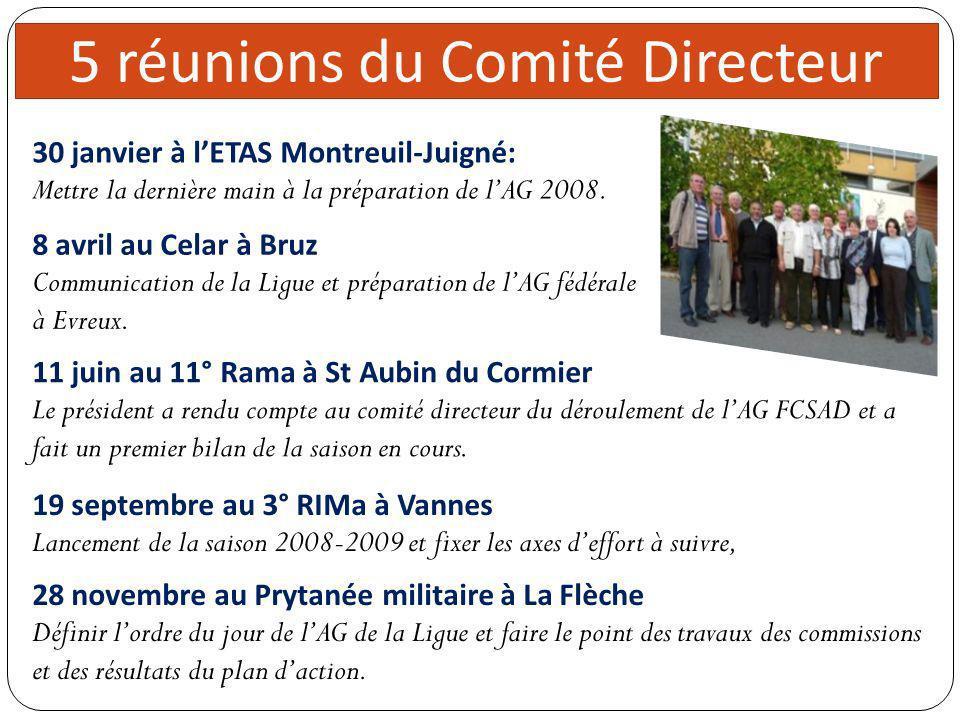 Réunions du comité directeur 5 réunions 30 janvier à lETAS Montreuil-Juigné: Mettre la dernière main à la préparation de lAG 2008. 8 avril au Celar à