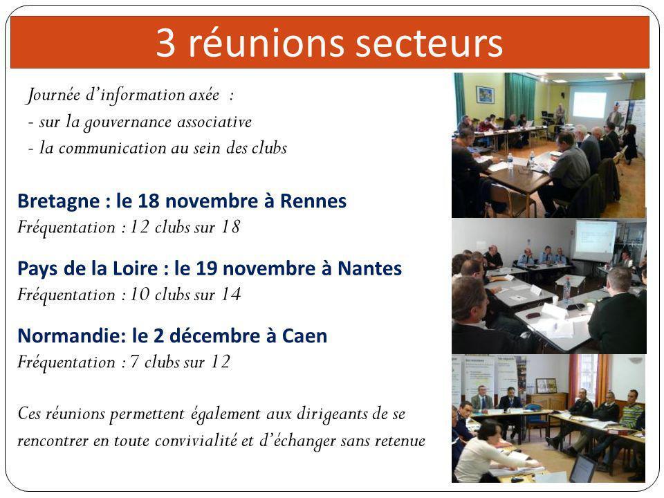 Réunions du comité directeur 5 réunions Bretagne : le 18 novembre à Rennes Fréquentation : 12 clubs sur 18 Pays de la Loire : le 19 novembre à Nantes