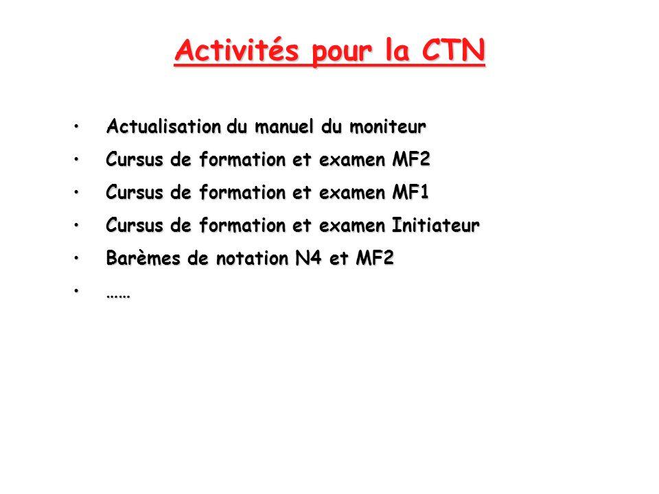 Activités pour la CTN Actualisation du manuel du moniteurActualisation du manuel du moniteur Cursus de formation et examen MF2Cursus de formation et e