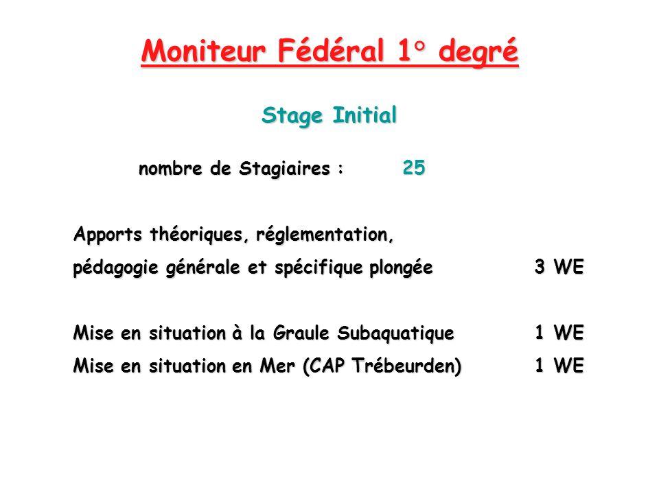 Moniteur Fédéral 1° degré nombre de Stagiaires : 25 Apports théoriques, réglementation, pédagogie générale et spécifique plongée3 WE Mise en situation