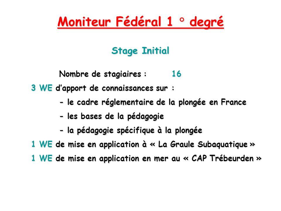 Moniteur Fédéral 1 ° degré Nombre de stagiaires:16 Nombre de stagiaires:16 3 WE dapport de connaissances sur : 3 WE dapport de connaissances sur : - l