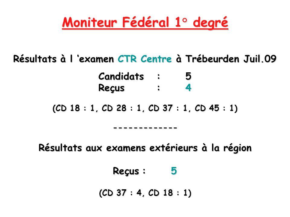 Moniteur Fédéral 1° degré Résultats à l examen CTR Centre à Trébeurden Juil.09 Candidats:5 Reçus:4 (CD 18 : 1, CD 28 : 1, CD 37 : 1, CD 45 : 1) ------