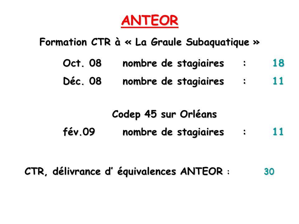 ANTEOR Oct. 08nombre de stagiaires:18 Oct. 08nombre de stagiaires:18 Déc. 08nombre de stagiaires:11 Codep 45 sur Orléans Codep 45 sur Orléans fév.09no