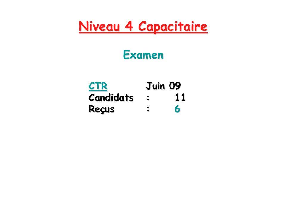 Niveau 4 Capacitaire CTRJuin 09 Candidats :11 Reçus:6 Examen