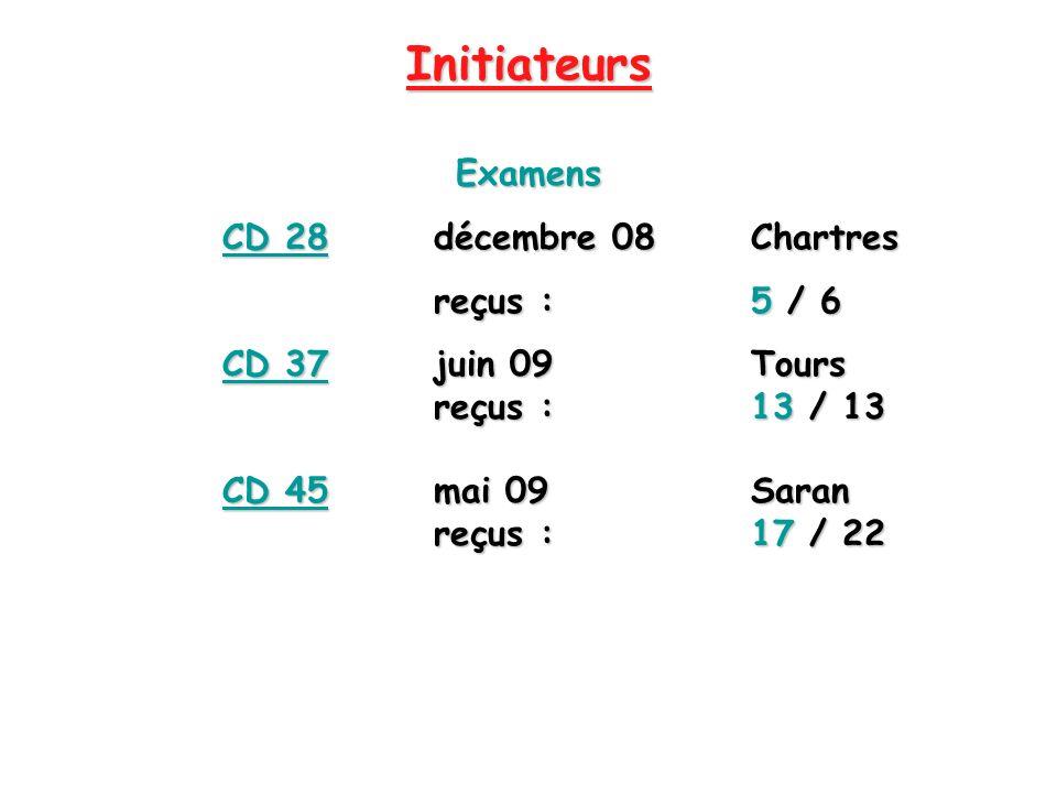 Initiateurs Examens CD 28décembre 08Chartres reçus : 5 / 6 CD 37juin 09Tours reçus :13 / 13 CD 45mai 09Saran reçus :17 / 22
