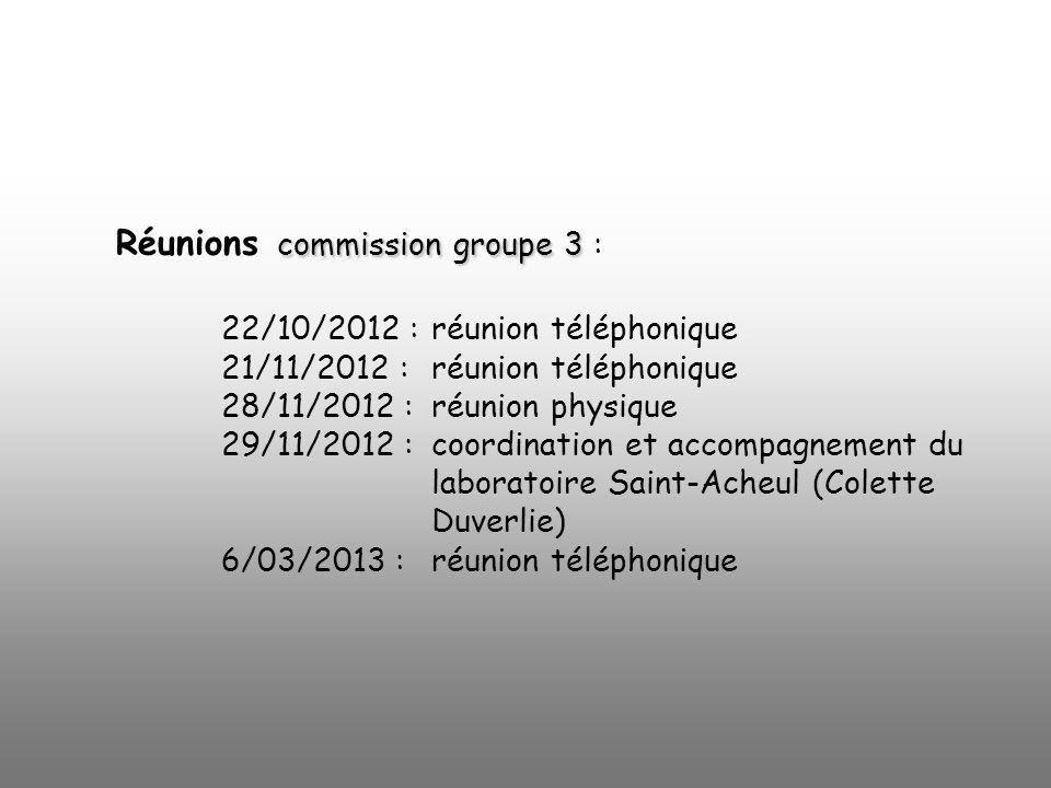 commission groupe 3 Réunions commission groupe 3 : 22/10/2012 : réunion téléphonique 21/11/2012 : réunion téléphonique 28/11/2012 : réunion physique 2