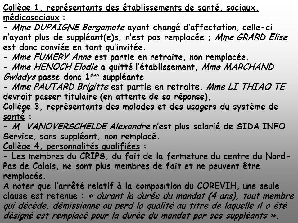 Collège 1, représentants des établissements de santé, sociaux, médicosociaux : - Mme DUPAIGNE Bergamote ayant changé daffectation, celle-ci nayant plu