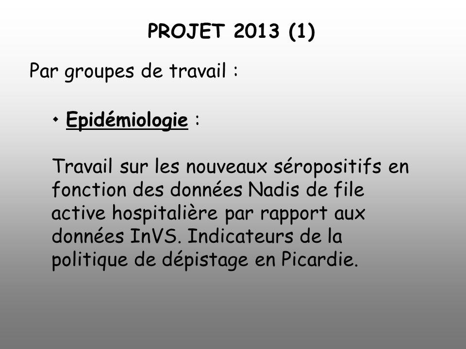 Par groupes de travail : Epidémiologie : Travail sur les nouveaux séropositifs en fonction des données Nadis de file active hospitalière par rapport a
