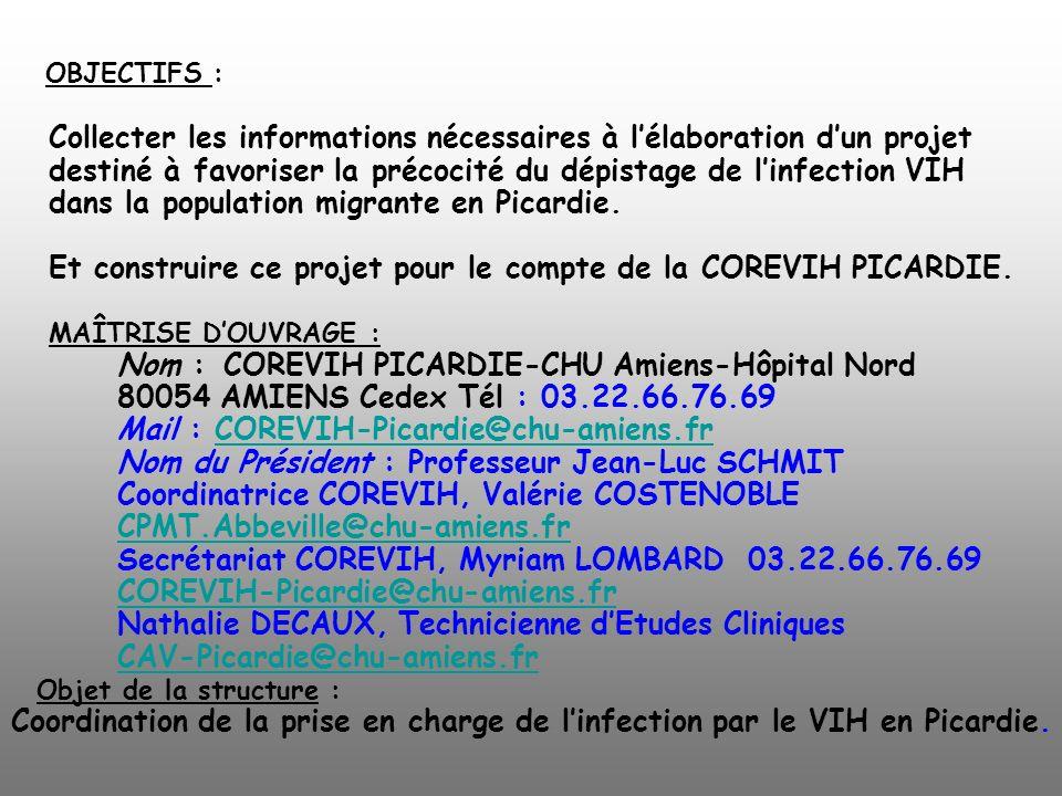 OBJECTIFS : Collecter les informations nécessaires à lélaboration dun projet destiné à favoriser la précocité du dépistage de linfection VIH dans la p