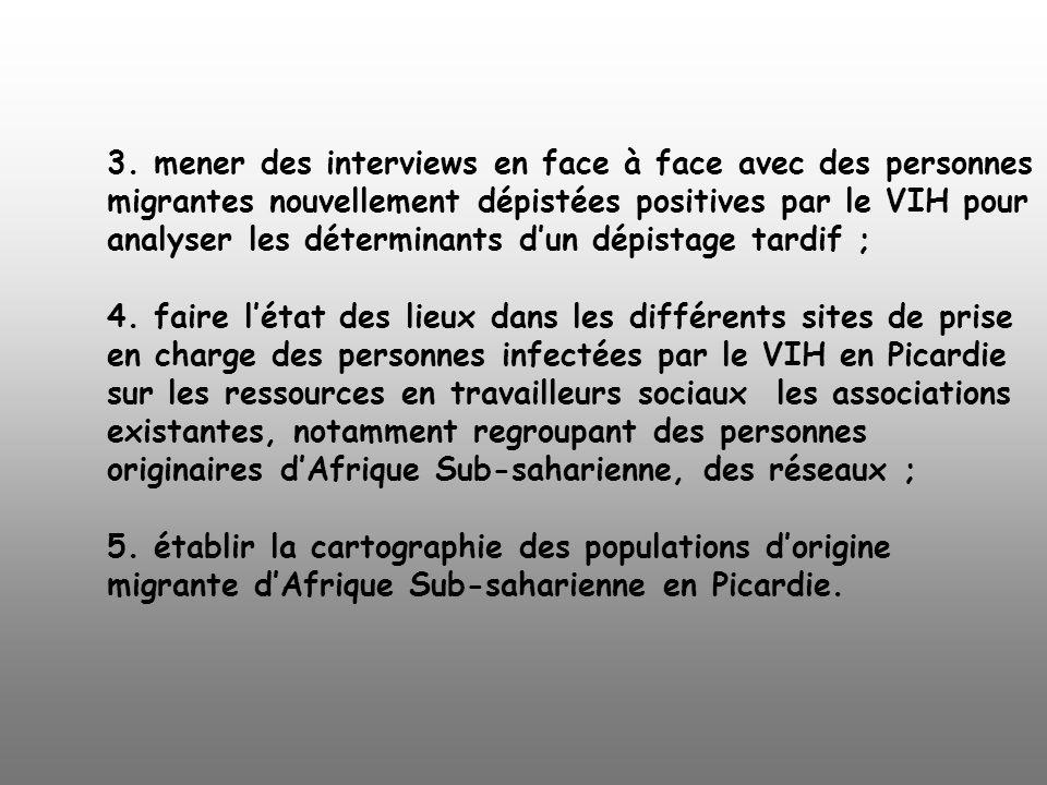 3. mener des interviews en face à face avec des personnes migrantes nouvellement dépistées positives par le VIH pour analyser les déterminants dun dép