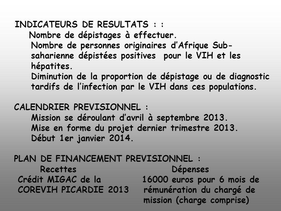 INDICATEURS DE RESULTATS : : Nombre de dépistages à effectuer. Nombre de personnes originaires dAfrique Sub- saharienne dépistées positives pour le VI