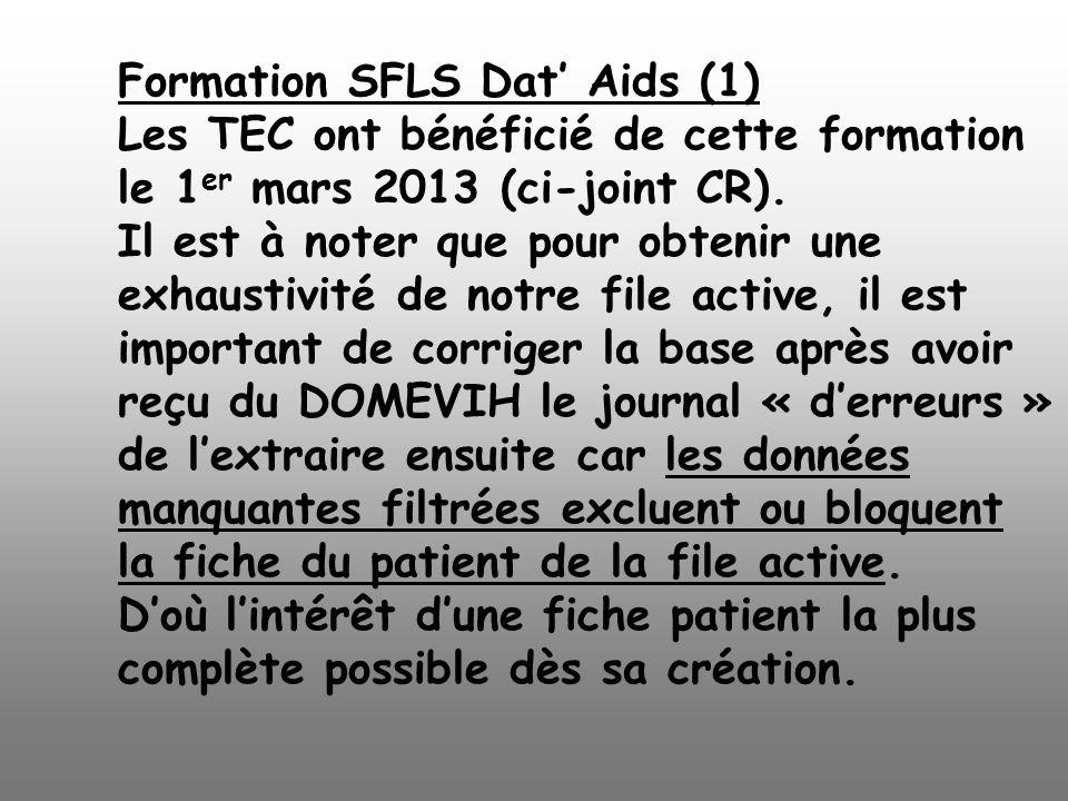 Formation SFLS Dat Aids (1) Les TEC ont bénéficié de cette formation le 1 er mars 2013 (ci-joint CR). Il est à noter que pour obtenir une exhaustivité