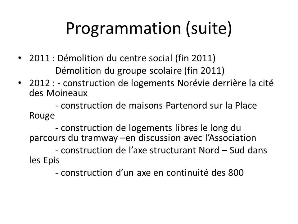 Programmation (suite) 2013 : - Démolition partielle des Salamandres - construction des maisons de la Foncière Logement - 2012 0U 2013 tramway ?