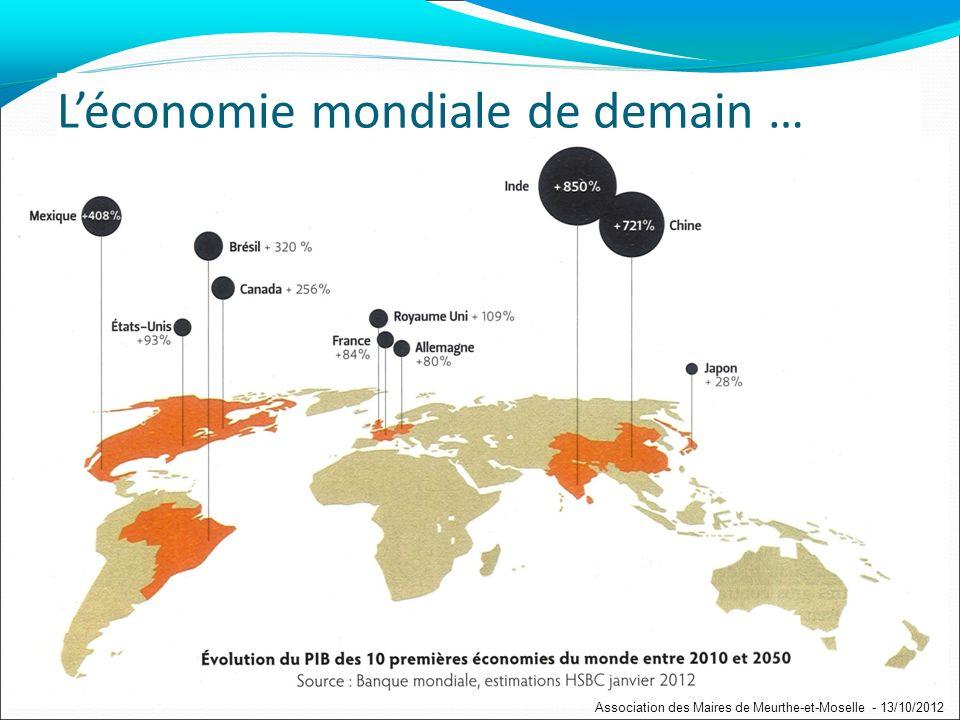 Léconomie mondiale de demain … Association des Maires de Meurthe-et-Moselle - 13/10/2012
