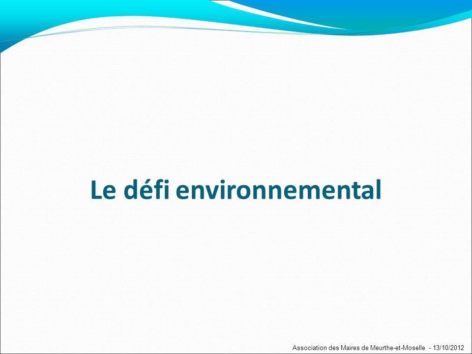 Le défi environnemental Association des Maires de Meurthe-et-Moselle - 13/10/2012
