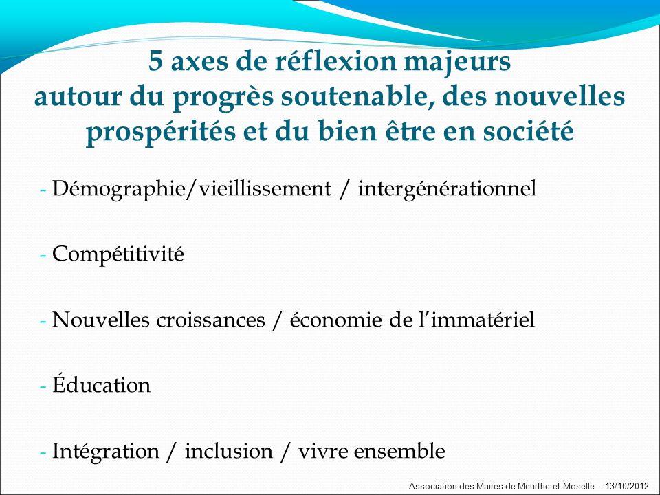 5 axes de réflexion majeurs autour du progrès soutenable, des nouvelles prospérités et du bien être en société - Démographie/vieillissement / intergénérationnel - Compétitivité - Nouvelles croissances / économie de limmatériel - Éducation - Intégration / inclusion / vivre ensemble Association des Maires de Meurthe-et-Moselle - 13/10/2012