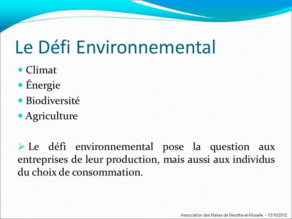 Le Défi Environnemental Climat Énergie Biodiversité Agriculture Le défi environnemental pose la question aux entreprises de leur production, mais aussi aux individus du choix de consommation.