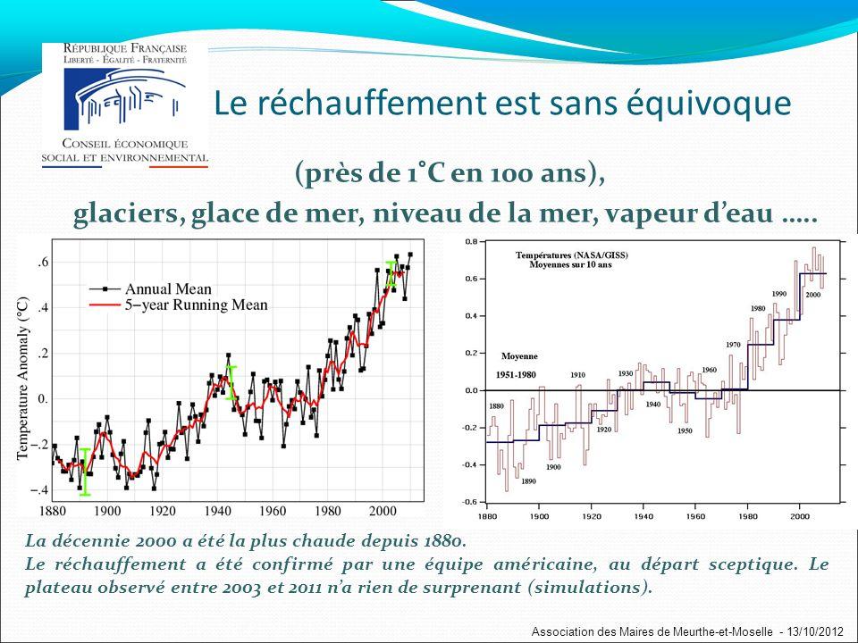 (près de 1°C en 100 ans), glaciers, glace de mer, niveau de la mer, vapeur deau …..