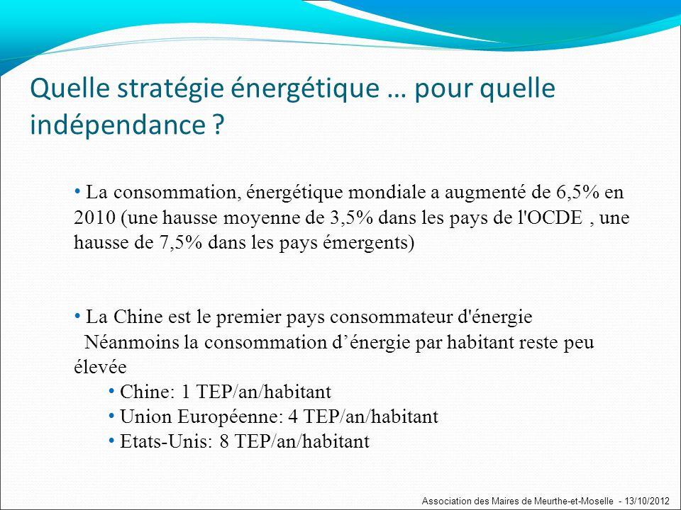 La consommation, énergétique mondiale a augmenté de 6,5% en 2010 (une hausse moyenne de 3,5% dans les pays de l OCDE, une hausse de 7,5% dans les pays émergents) La Chine est le premier pays consommateur d énergie Néanmoins la consommation dénergie par habitant reste peu élevée Chine: 1 TEP/an/habitant Union Européenne: 4 TEP/an/habitant Etats-Unis: 8 TEP/an/habitant Quelle stratégie énergétique … pour quelle indépendance .
