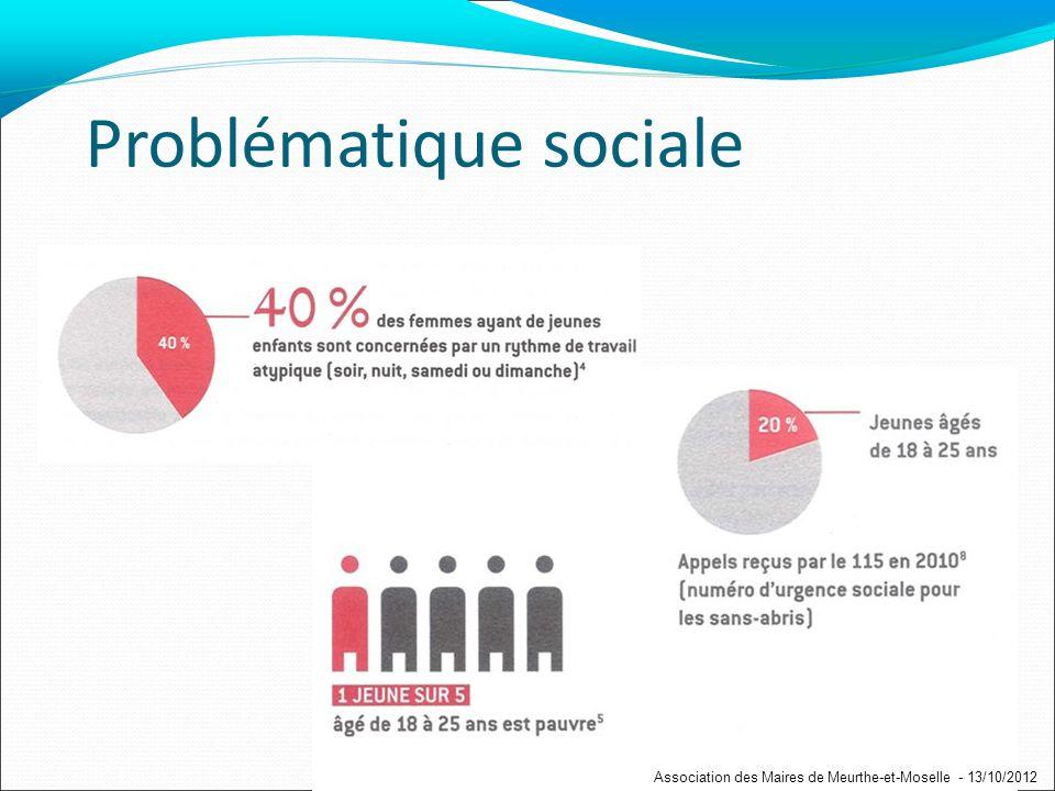 Problématique sociale Association des Maires de Meurthe-et-Moselle - 13/10/2012