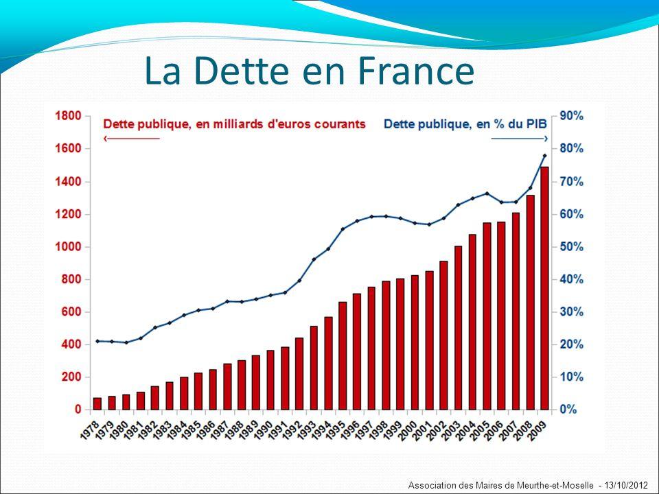 La Dette aux USA Association des Maires de Meurthe-et-Moselle - 13/10/2012