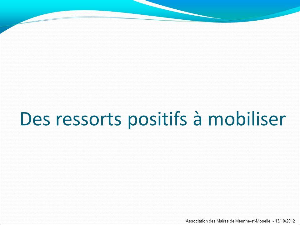 Des ressorts positifs à mobiliser Association des Maires de Meurthe-et-Moselle - 13/10/2012
