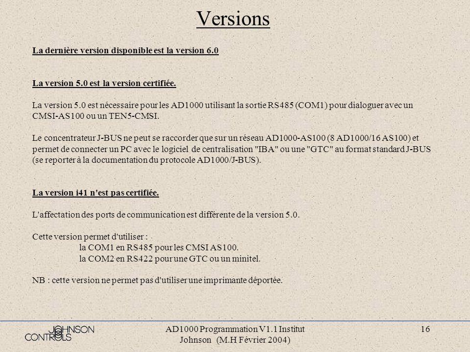 AD1000 Programmation V1.1 Institut Johnson (M.H Février 2004) 15 Sortie du programme sans sauvegarde navette Touche « N » Touche « N » = retour à la s