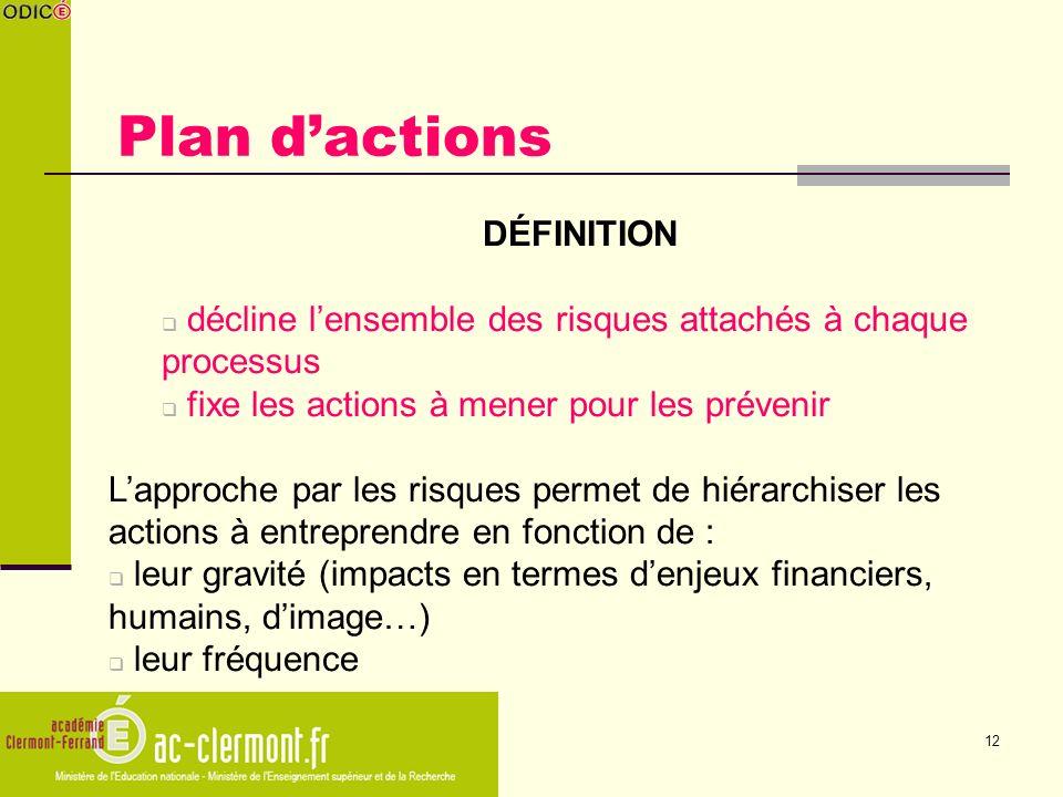 12 Plan dactions DÉFINITION décline lensemble des risques attachés à chaque processus fixe les actions à mener pour les prévenir Lapproche par les ris