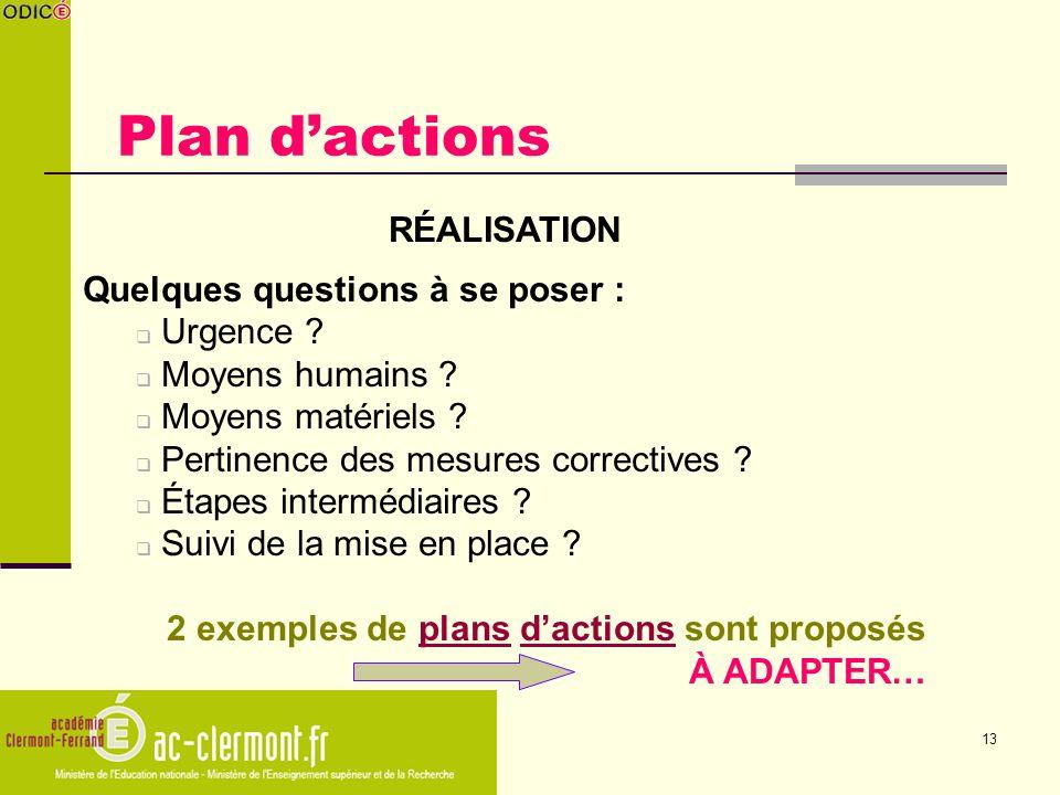 13 Plan dactions RÉALISATION Quelques questions à se poser : Urgence ? Moyens humains ? Moyens matériels ? Pertinence des mesures correctives ? Étapes