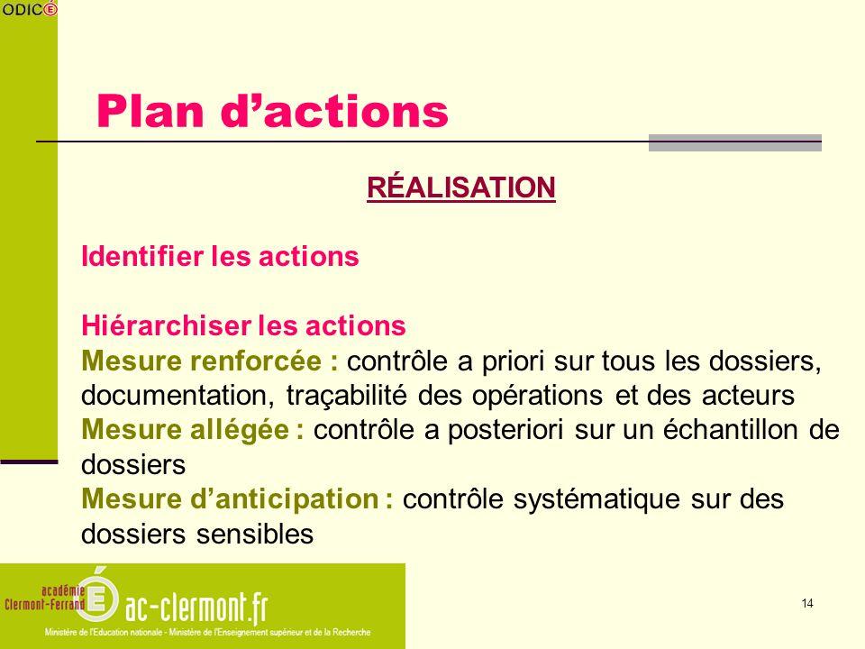 14 Plan dactions RÉALISATION Identifier les actions Hiérarchiser les actions Mesure renforcée : contrôle a priori sur tous les dossiers, documentation