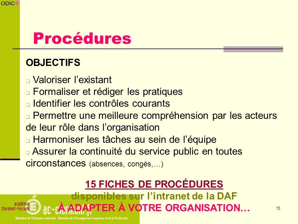 15 Procédures OBJECTIFS Valoriser lexistant Formaliser et rédiger les pratiques Identifier les contrôles courants Permettre une meilleure compréhensio