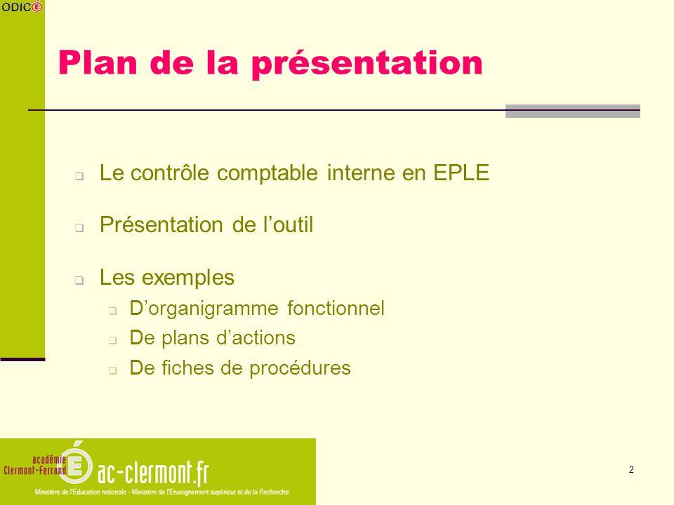 2 Plan de la présentation Le contrôle comptable interne en EPLE Présentation de loutil Les exemples Dorganigramme fonctionnel De plans dactions De fic