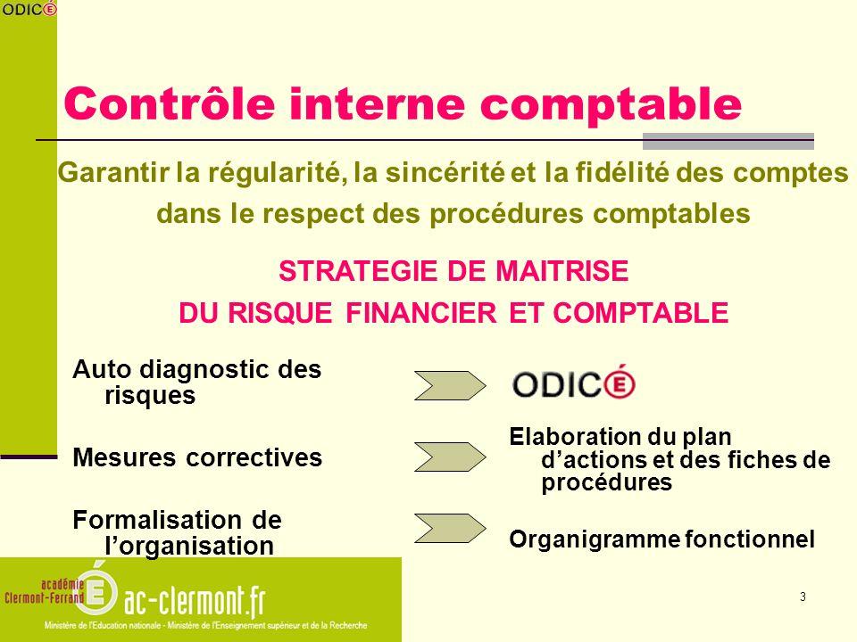 3 Contrôle interne comptable Auto diagnostic des risques Mesures correctives Formalisation de lorganisation Elaboration du plan dactions et des fiches