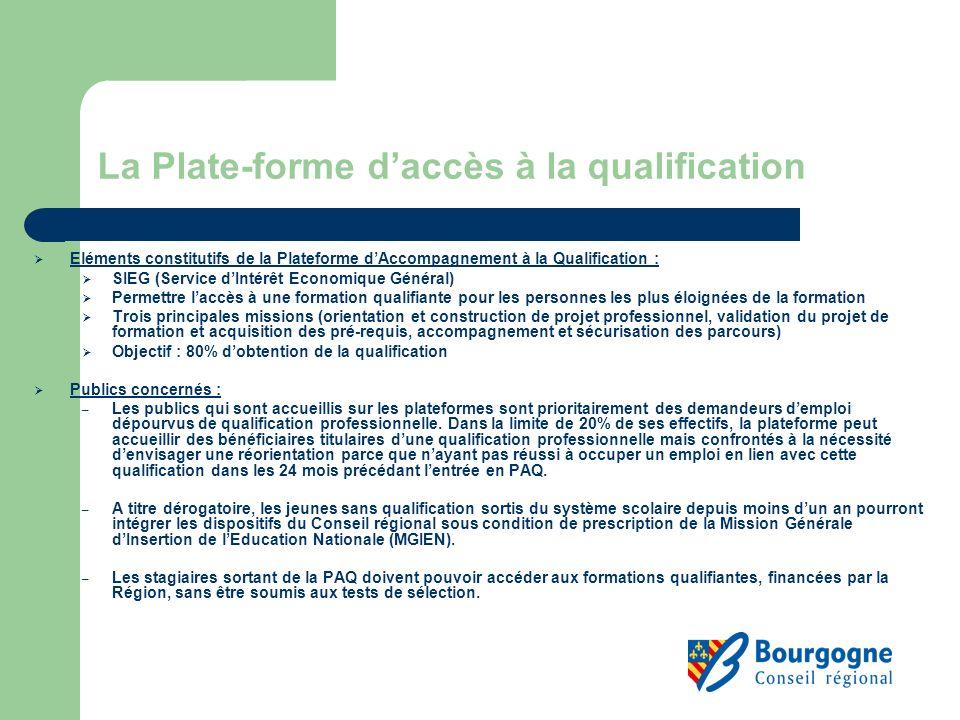 La Plate-forme daccès à la qualification Eléments constitutifs de la Plateforme dAccompagnement à la Qualification : SIEG (Service dIntérêt Economique