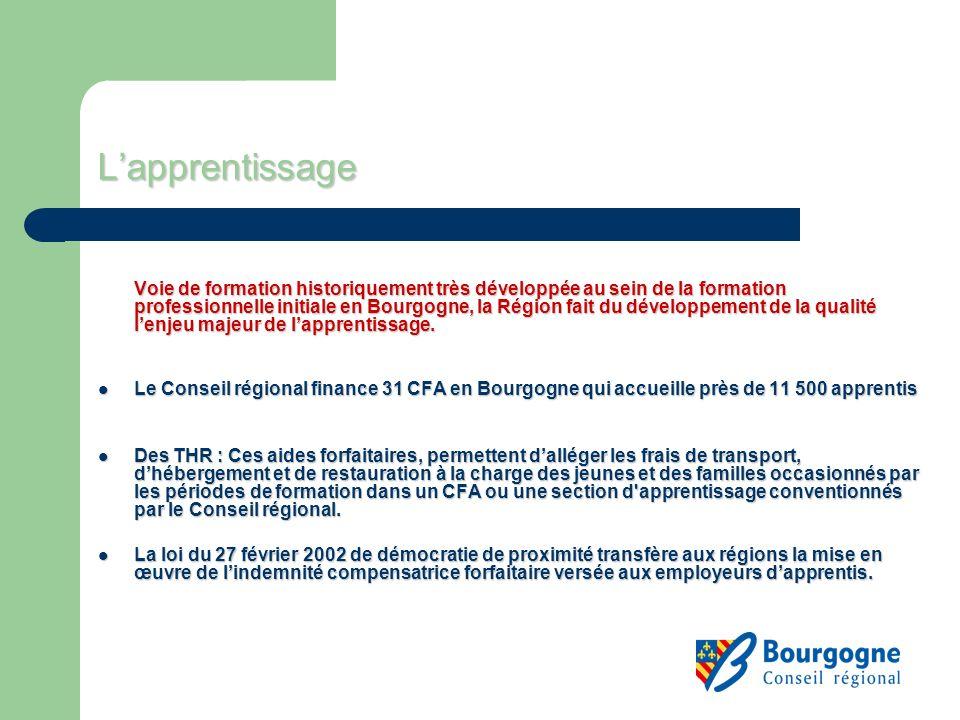 Lapprentissage Voie de formation historiquement très développée au sein de la formation professionnelle initiale en Bourgogne, la Région fait du dével