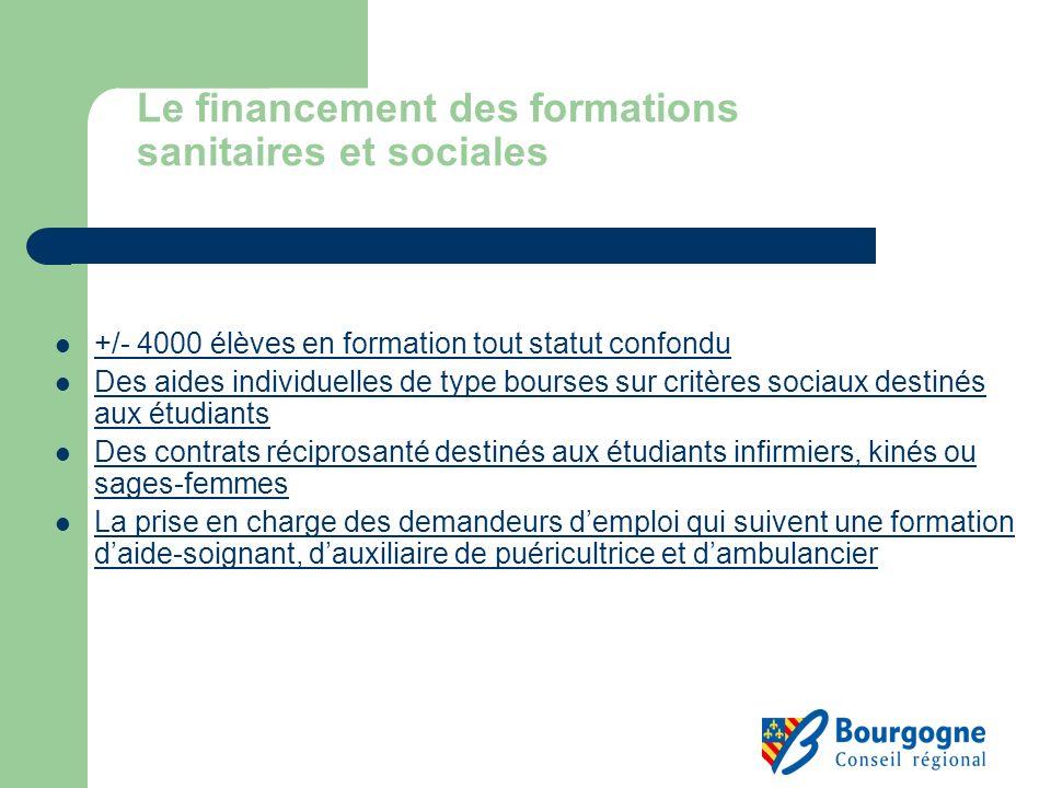 Le financement des formations sanitaires et sociales +/- 4000 élèves en formation tout statut confondu Des aides individuelles de type bourses sur cri