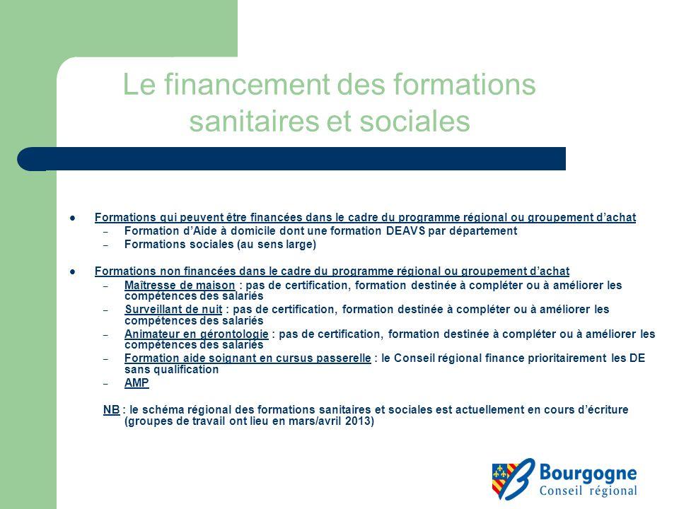 Formations qui peuvent être financées dans le cadre du programme régional ou groupement dachat – Formation dAide à domicile dont une formation DEAVS p