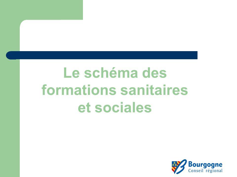 Le schéma des formations sanitaires et sociales